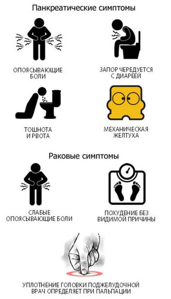Simptomatika-psevdotumoroznogo