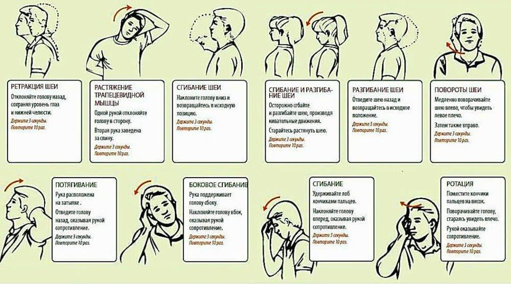 uprazhneniya-dlya-osteohondroza-sheynogo-otdela-otzivi-2