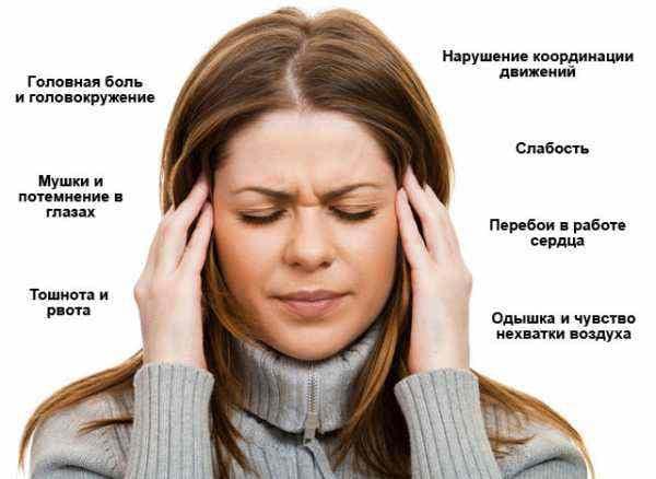 головная-боль-после-наркоза