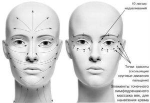 Массажные линии лица