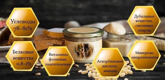 Состав цветочный меда с живицей