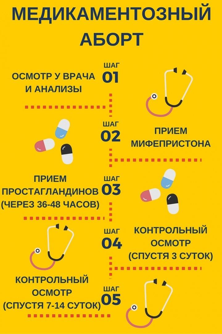 КТГ (Кардиотокография) плода | КТГ в медицинском центре «МЕДЭРА»