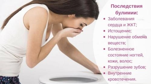 Булимия: признаки и последствия - Красота и здоровье - Calorizator.ru