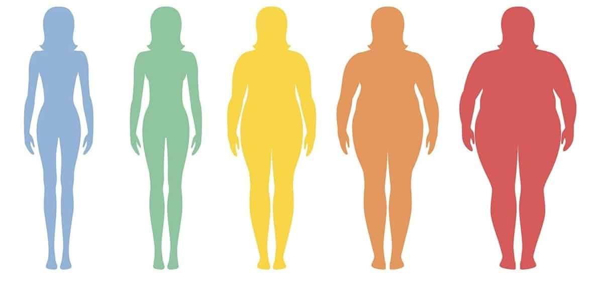 Лечение булимии и анорексии, симптомы расстройств и нарушений пищевого  поведения