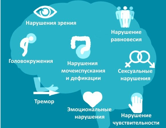 Общероссийская общественная организация инвалидов-больных рассеянным  склерозом - Памятка. Альтернативные методы лечения рассеянного склероза
